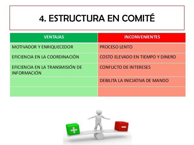 Ventajas Y Desventajas De Estructura En Comite Estructura Lineal Rivalidad Tarea