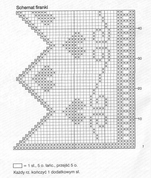 rideau coeur..graphs for curtains & a lot more | *~Crochet & Kniting ...