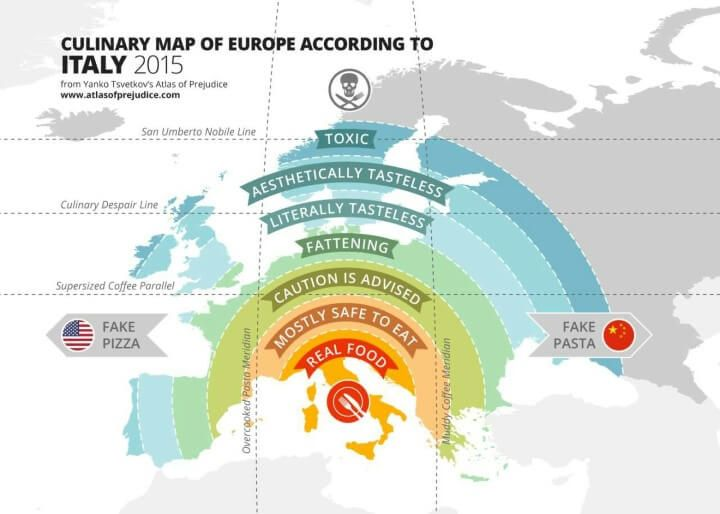 How Italians see the culinary map of Europe