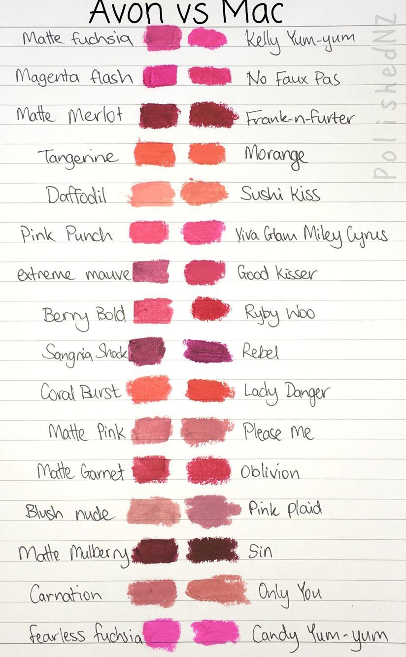 Gabriel Gibbons On Lippenstift Mac Make Up Dupes Und Lippenfarbe