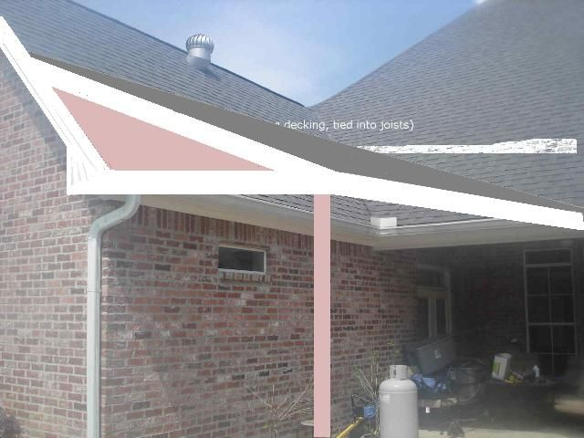 How To Tie Low Pitch Roof Into Sides Of House Or Build Up Patio Roof Patio Addition Porch Roof