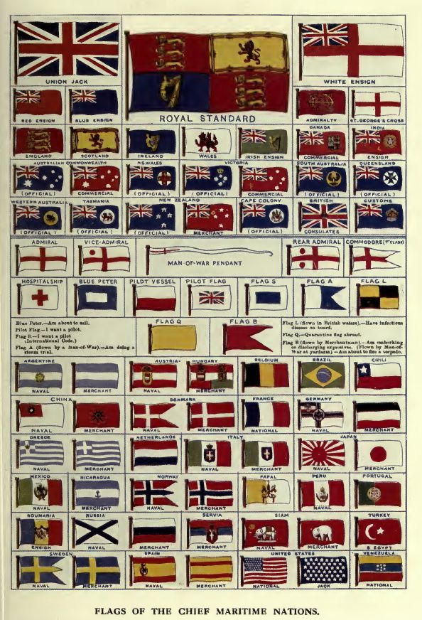 Flags Of The Major Maritime Nations From All About Ships By H