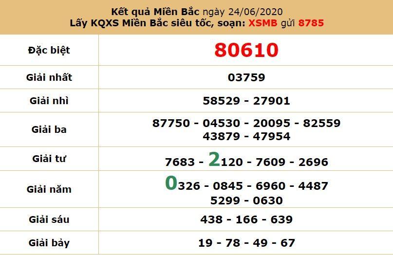 dự đoán xsmb ngày 26-6-2020 - xsmb thứ 6 hôm nay 1