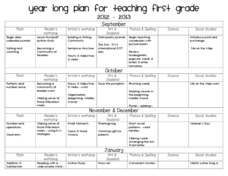 The accidental teacher mom runner lost and found for Yearly lesson plan template