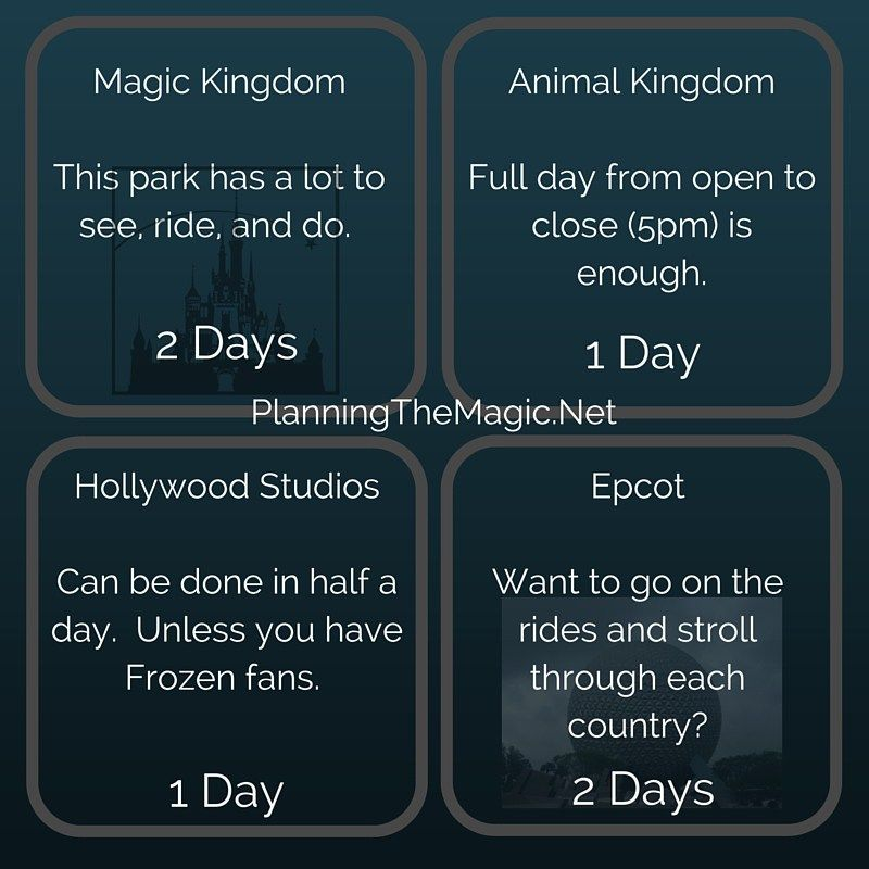 50 Tips for doing Disney on a Budget | Planning The Magic