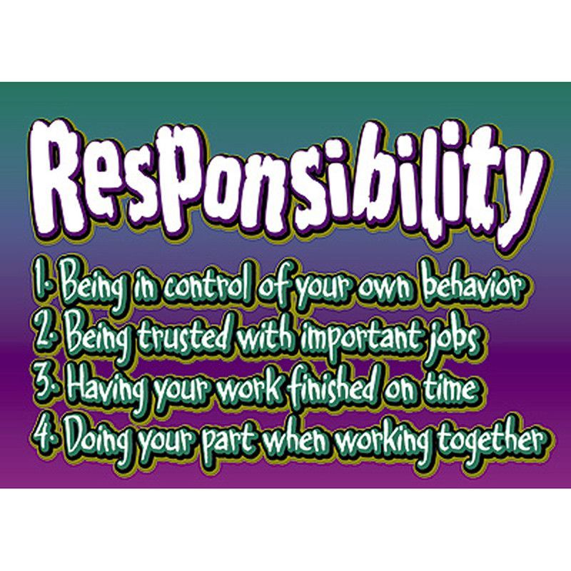 Poster responsibility Positive character traits, Character trait - positive character traits