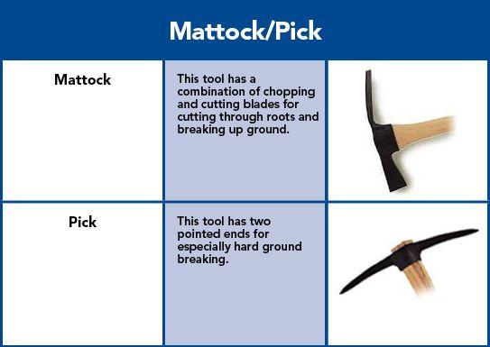 Mattock and Pick Chart Garden Pinterest Outdoor gardens and - pick chart