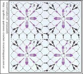 PATRONES=GANCHILLO = CROCHET = GRAFICOS =TRICOT = DOS AGUJAS: CUADRITOS = GRANNY TEJIDOA A GANCHILLO SU PATRON = CROCHET Y SU GRAFICO = Squares = YOUR GRANNY CROCHET PATTERN TEJIDOA A = CROCHET AND GRAPHIC