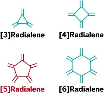 5 Radialene Fills In Hydrocarbon Gap October 5 2015 Issue Vol 93 Issue 39 Chemical Engineering News Peace Symbol Peace Education