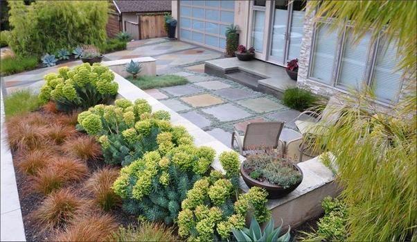 Small backyard landscape design ideas without grass - Backyard ideas without grass ...