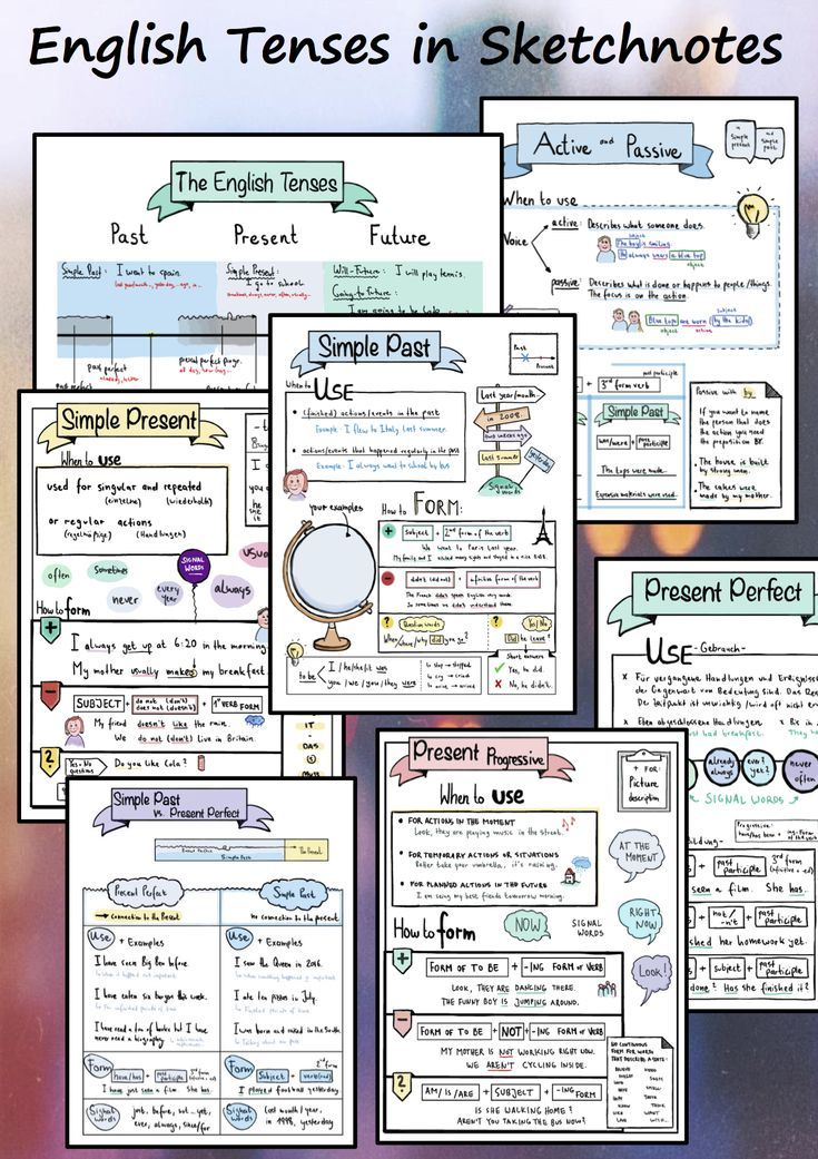 The English Tenses in Sketchnotes - Sparpaket / Superaktion als PDFs mit verschieden differenzierten Versionen (inklusive Blanko-Versionen und Übungsmaterial) - #Englischunterricht #englishtenses #englishgrammar #lehrermarktplatz #grammar #tenses