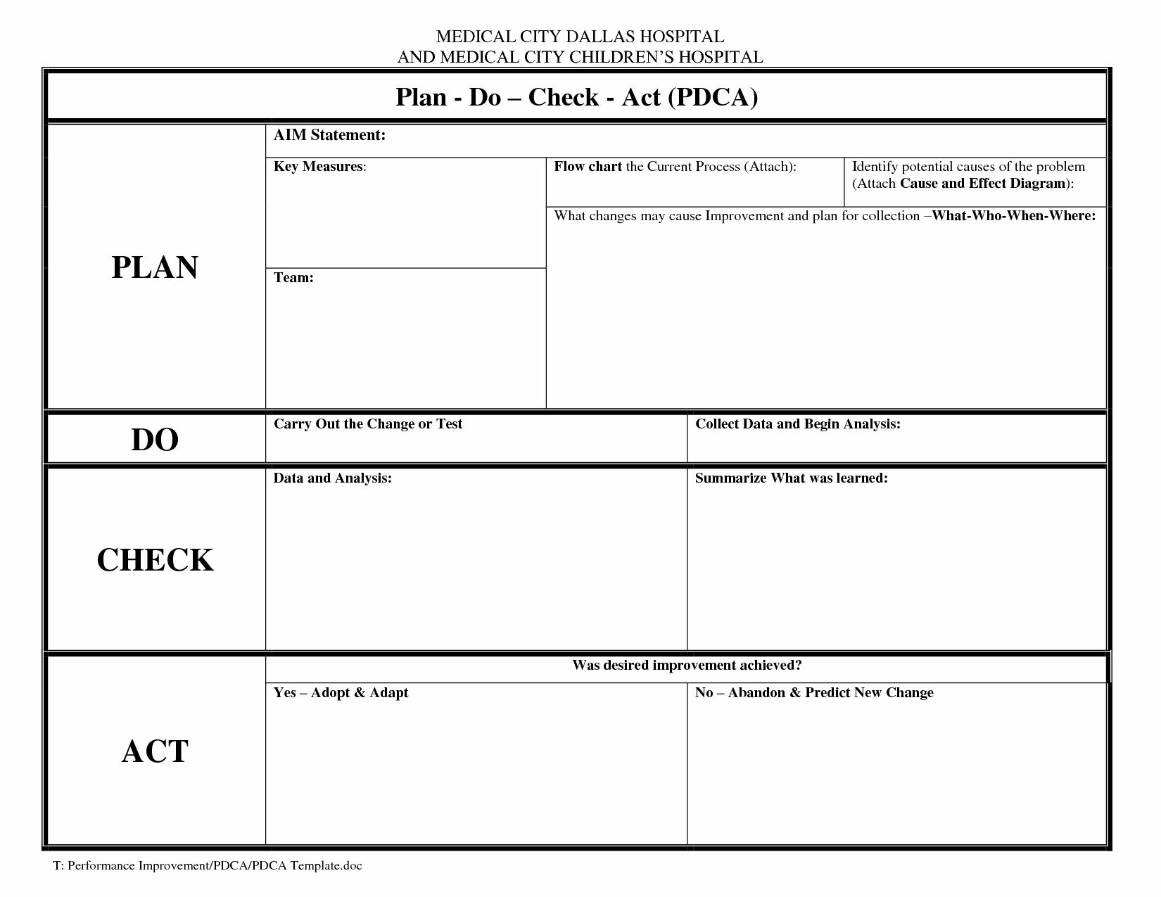 Plan Do Check Act Template Inspirational Free Pdca