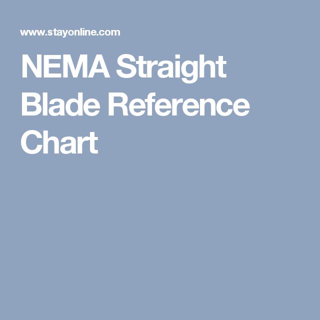 Nema Straight Blade Reference Chart Straight Blade Reference Chart Blade