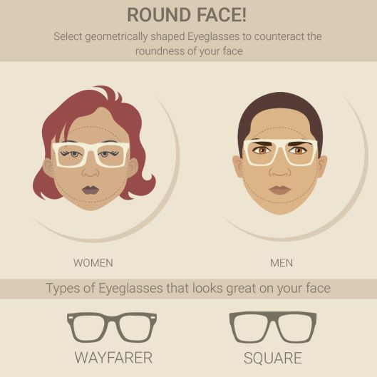 14809cadb3 Face Shape Guide  How to Choose the Best Glasses for Your Face. Choose and  Buy online.