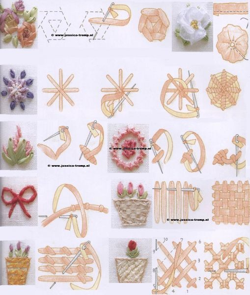 Silk Ribbon Embroidery Techniques Needlework Embrodery Other