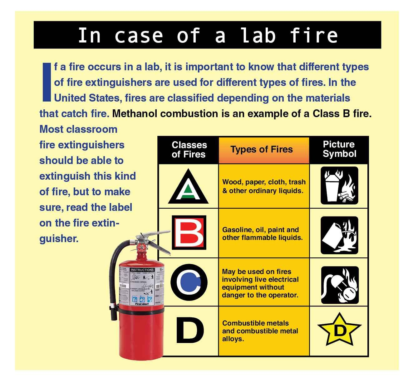 Pin by Kim Elmore on Safety Data sheets, Career