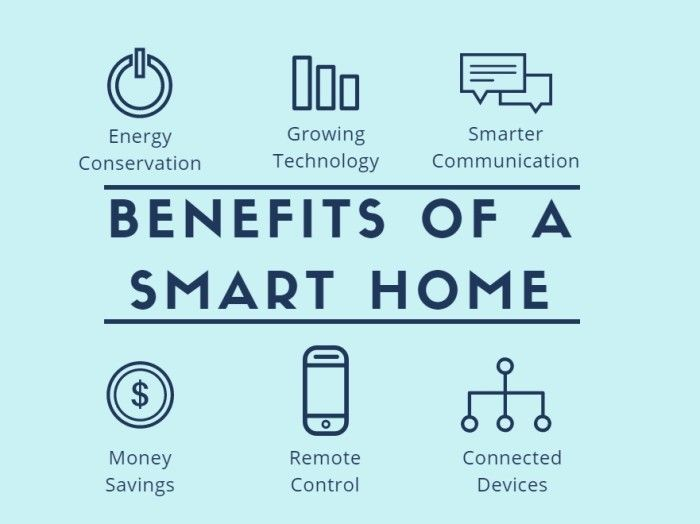 Smart Home Diagram Benefits - Enthusiast Wiring Diagrams •