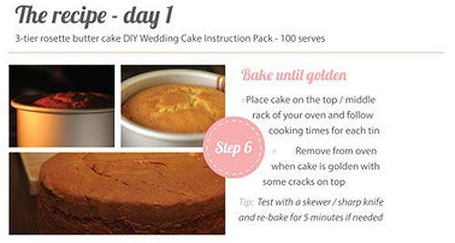 diy cake steps Testing Recipes step by step recipes Pinterest