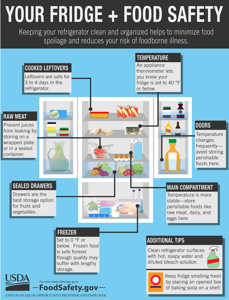 Foods That Can Be Stored At Room Temperature Google Search Food Safety Infographic Food Safety And Sanitation Food Safety