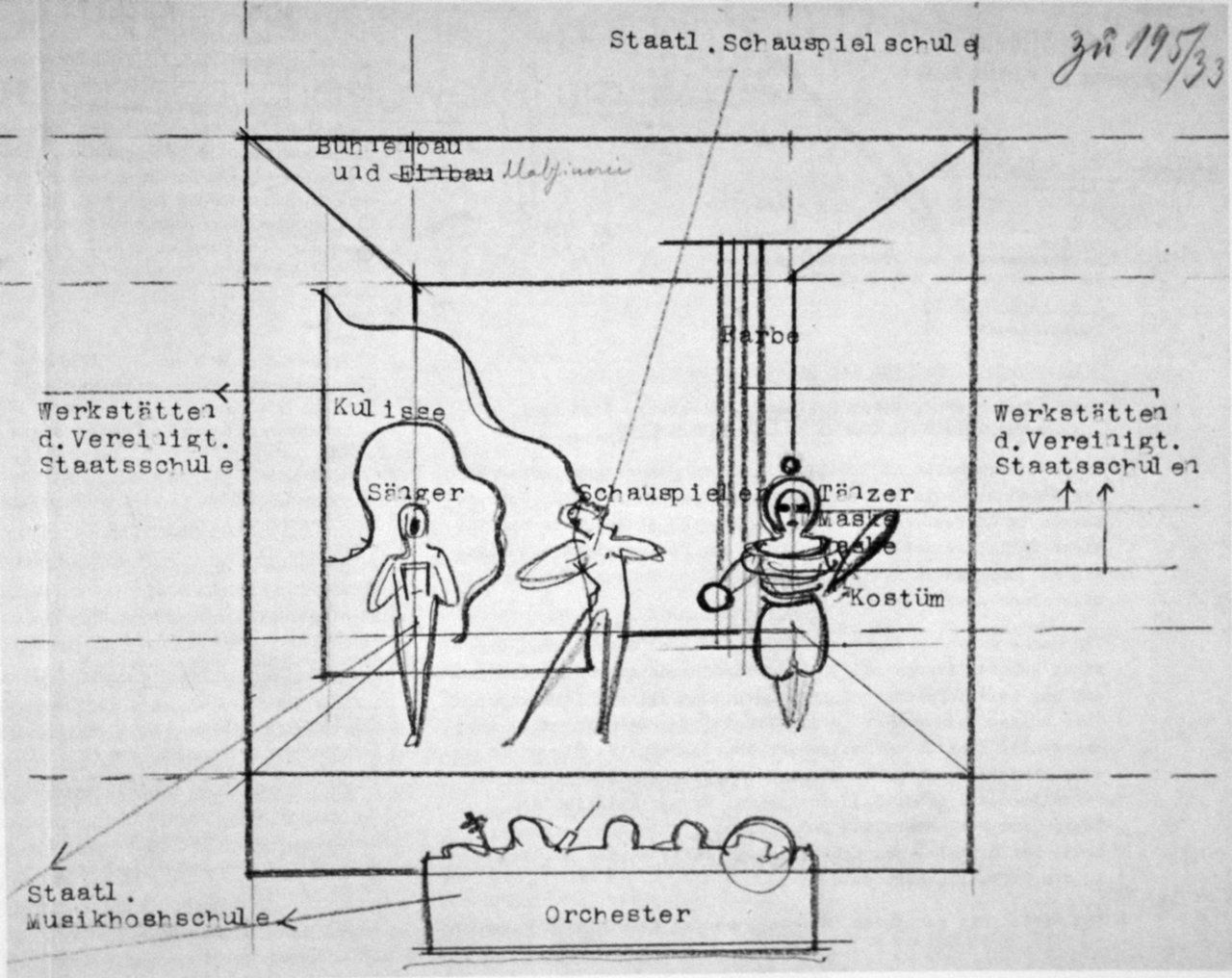 slcvisualresources: Oskar Schlemmer, Triadic Ballet Set and Costume Design Sketch (on a letter to Hans Poelzig), January 25, 1933.
