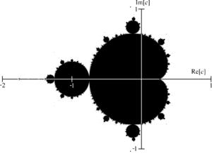 Conjunto de Mandelbrot – Wikipédia, a enciclopédia livre