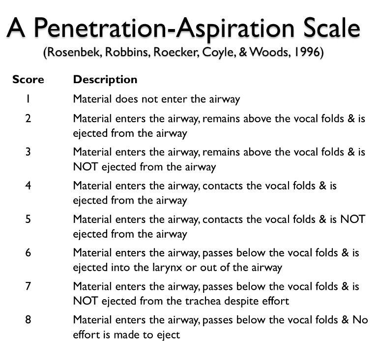 Scale aspiration penetration and