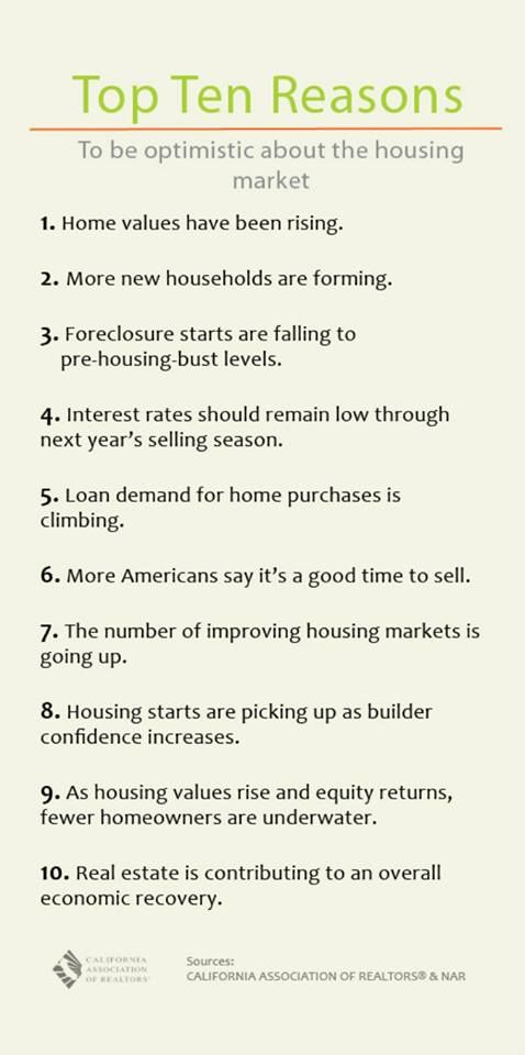 Top 10 Reasons To Be Optimistic About The Housing Market Www