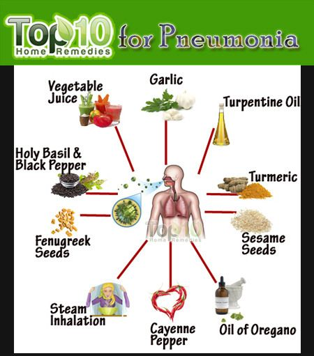 How Do You Get Rid Of Pneumonia Naturally