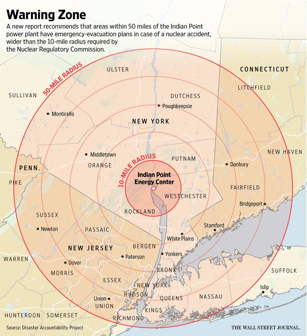 More communities near Indian Point nuclear facility need emergency ...