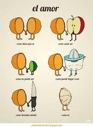 Resultado De Imagen De Mitos Amor Romantico Funny Love Funny Quotes Funny Cartoons