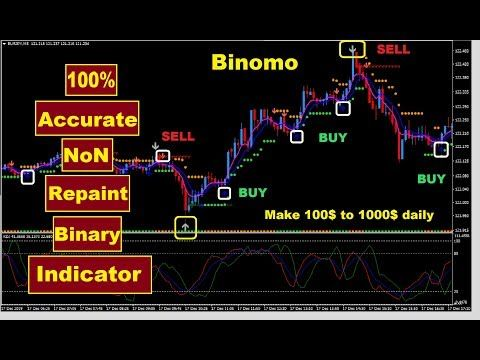 Binary option indicator signal up down accurate