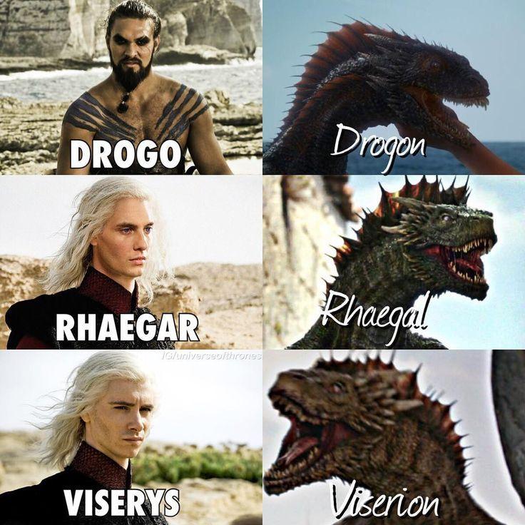Drachen Namen Game Of Thrones