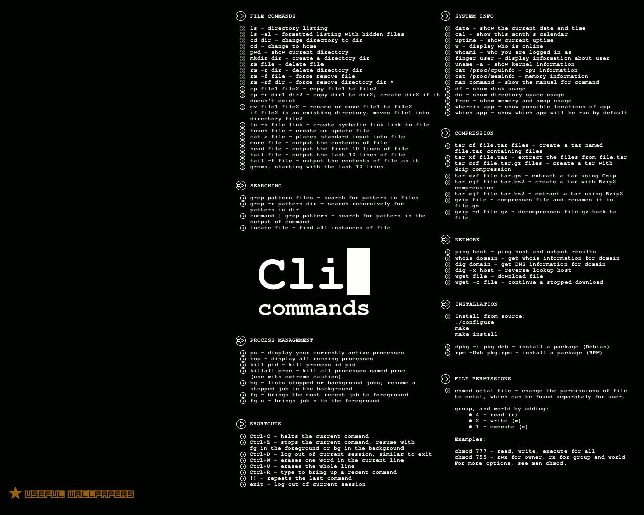 A Handy Wallpaper Of CLI Commands 1280x1024 Linux