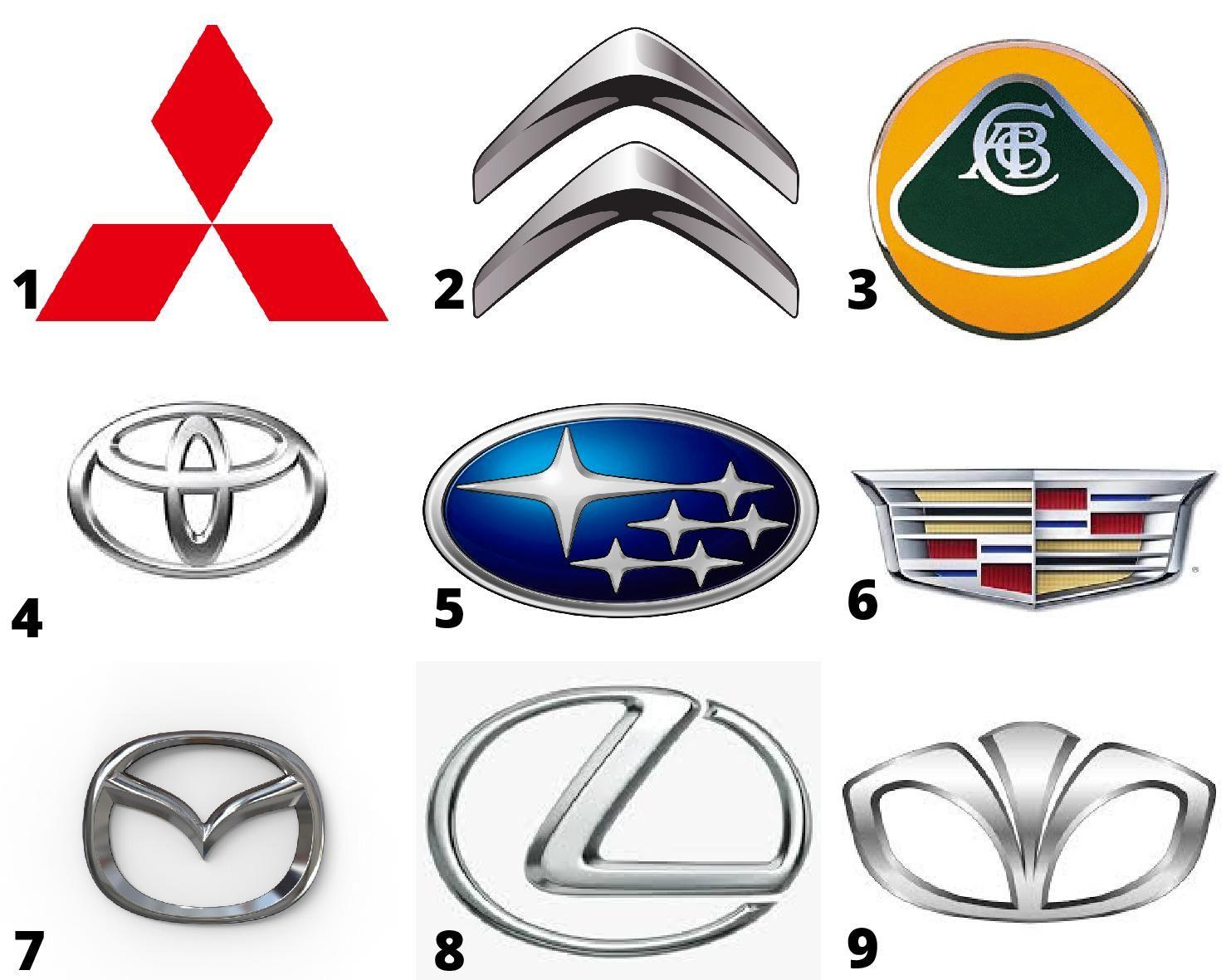 Picture Car Logos in 2020 Car logos, Logos, Vehicle logos