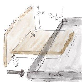 das boxspringbett von emma als familienbett mit anleitung zum bau eines rausfallschutzes. Black Bedroom Furniture Sets. Home Design Ideas