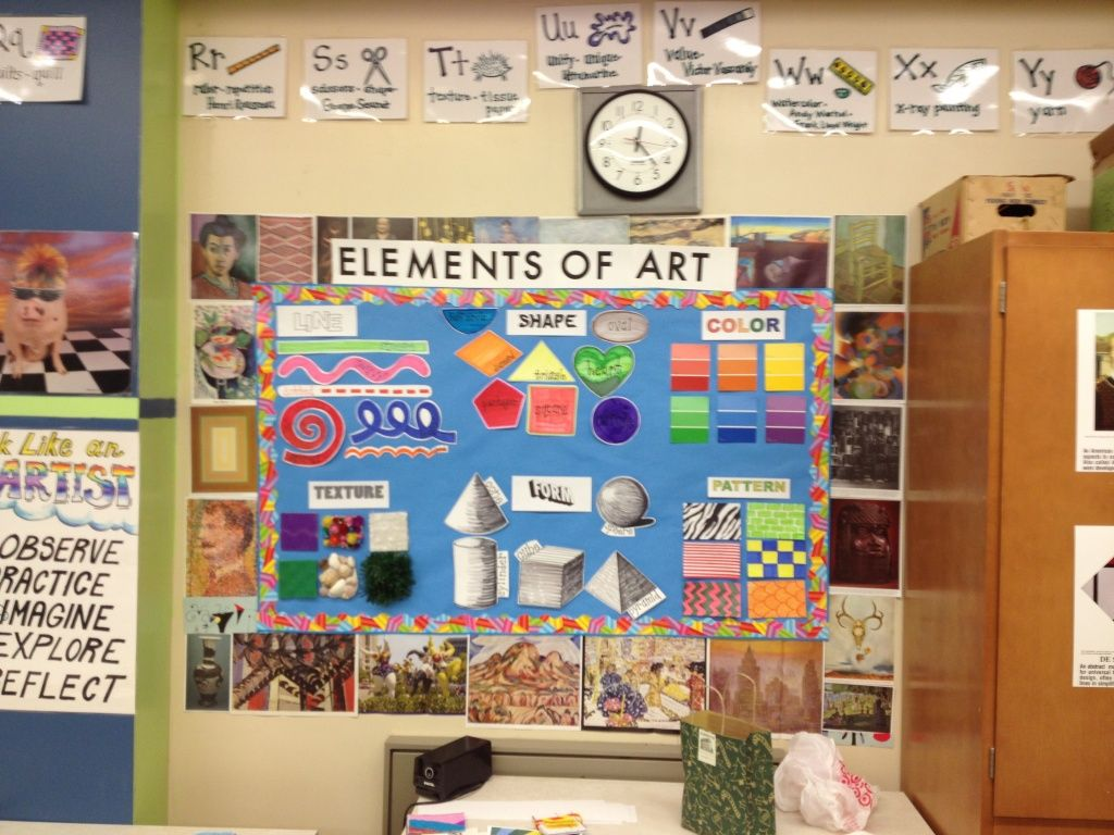 Elements And Organization Of Visual Arts : Elements of art chart lessons