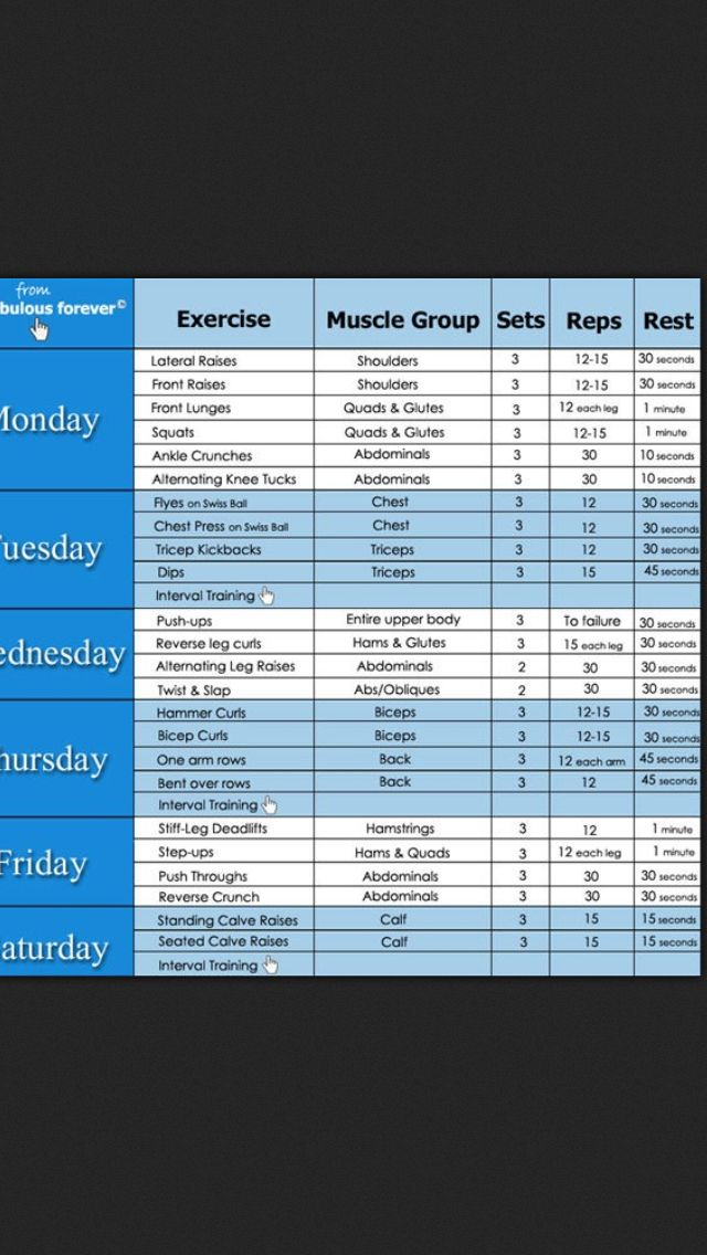 Workout schedule | Love your body | Workout plan for women ...