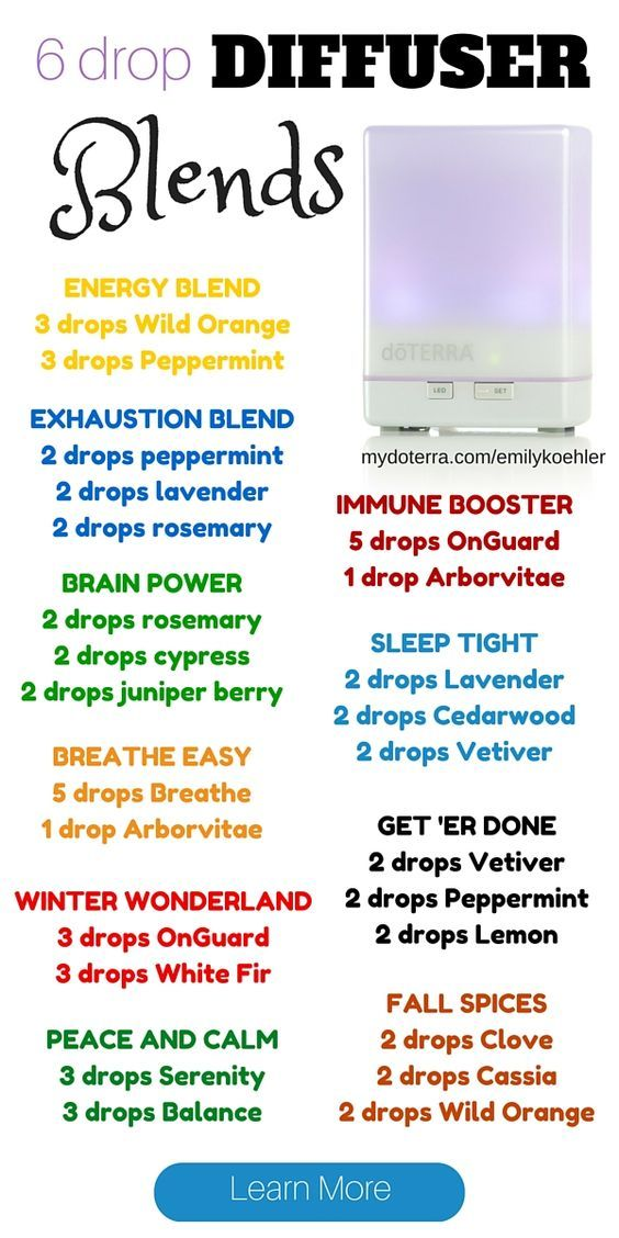 DoTERRA diffuser blend recipes for every occasion. You are sure to