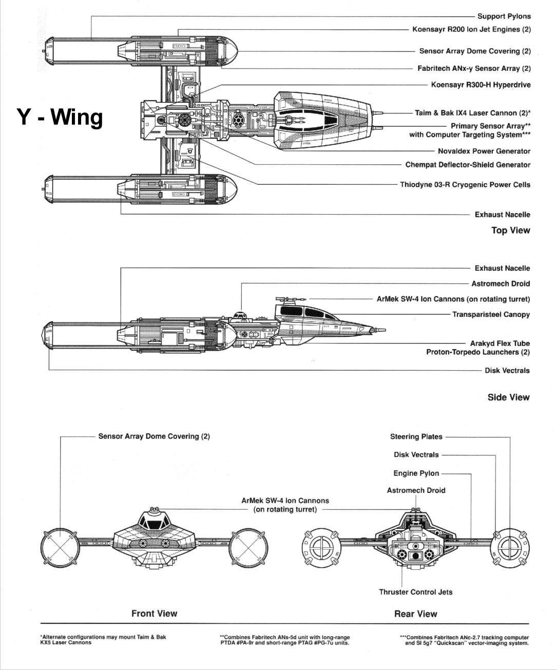 y-wing schematic | star wars | pinterest | kanatlar, savaş ve, Wiring schematic