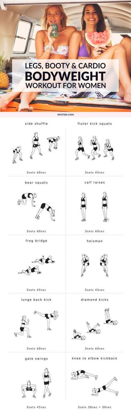 Trendy fitness motivacin pictures body simple 65+ Ideas #fitness