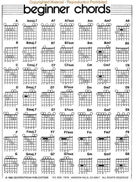 Beginner Chords That I Have To Learn Muzykowanie Pinterest