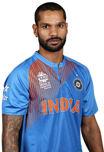 shikhar dhawan - photo #25