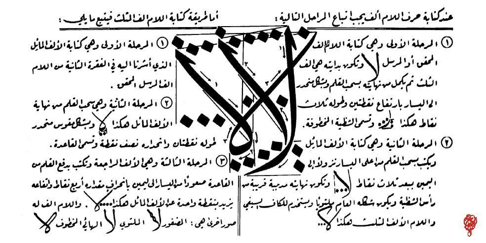 دروس في تعلّم الخط العربي ] - الصفحة 2 - منتديات منابر ثقافية ...