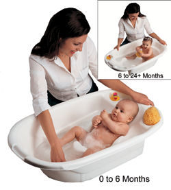 How To Bathe A Newborn in 5 Steps | Babies and Pregnancy