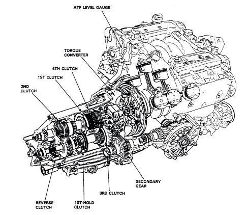 PDF ONLINE - Honda MPYA