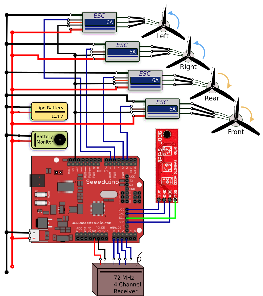 Wiring Diagram Of The Electronic Components Of The Quadcopter Electrical Engineering Blog Electronic Engineering Mechatronics Drone Technology