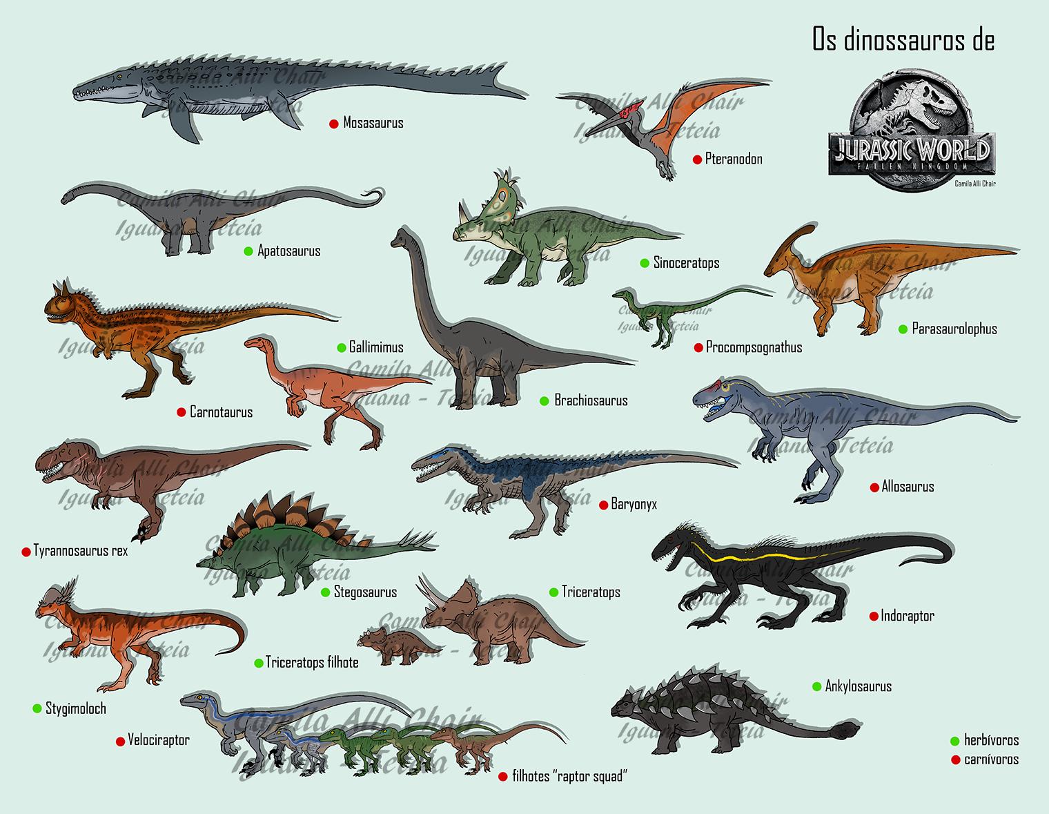 Jurassic Worlds Reino Ameacado Poster Dinosaurios Jurassic World Dinosaurios De Jurassic Park Parque Jurasico
