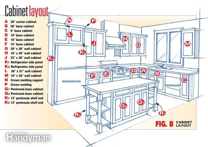 Frameless Kitchen Cabinets Kitchens Frameless Kitchen Cabinets
