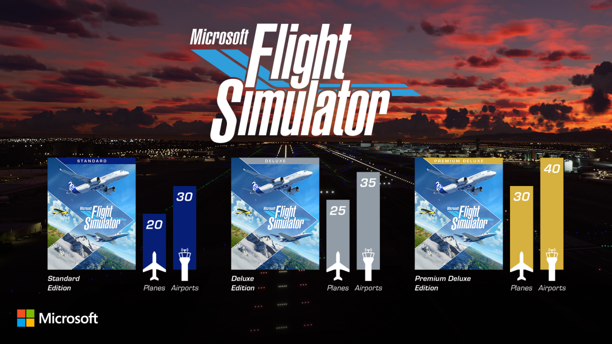 Microsoft Flight Simulator 2020 Xbox Game Pass Release ...