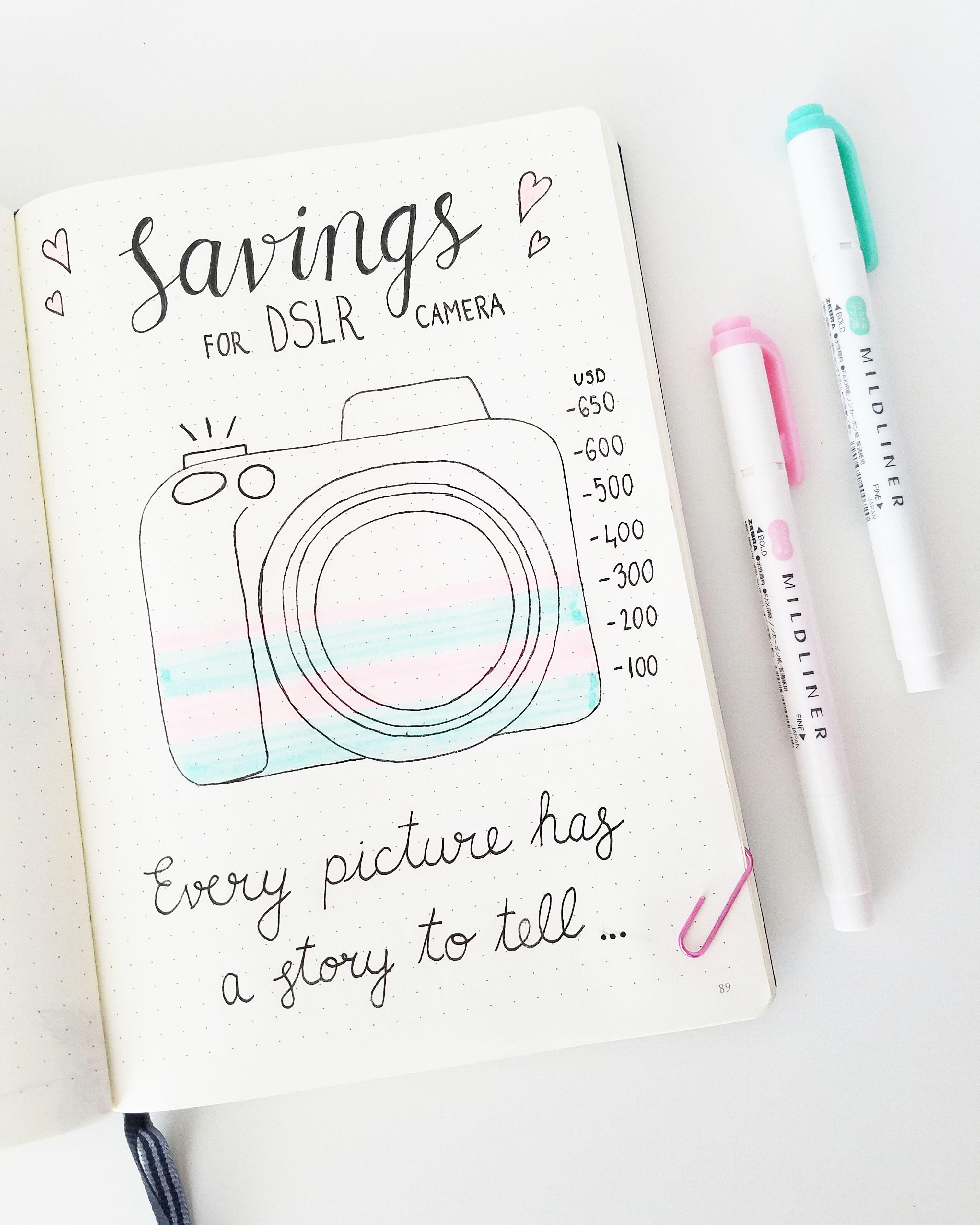 Bullet Journal | Bujo | Savings Tracker | Bullet ...